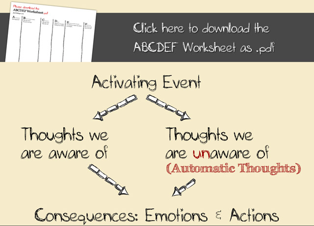 ABCDEF Worksheet